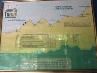 carte trek ciudad perdida altitude