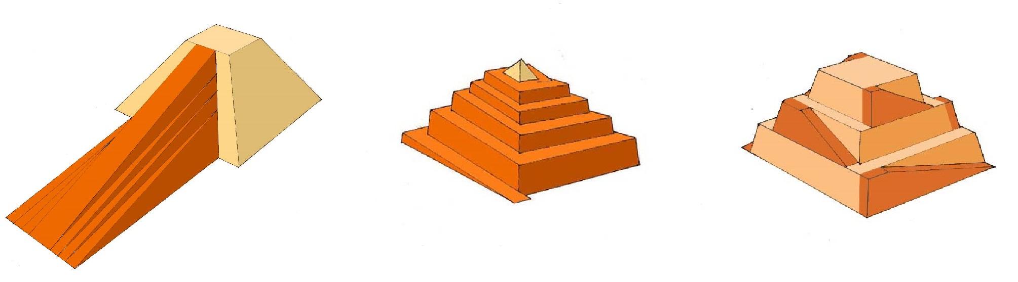 Dessin sur comment ont été construites les pyramides d'Egypte