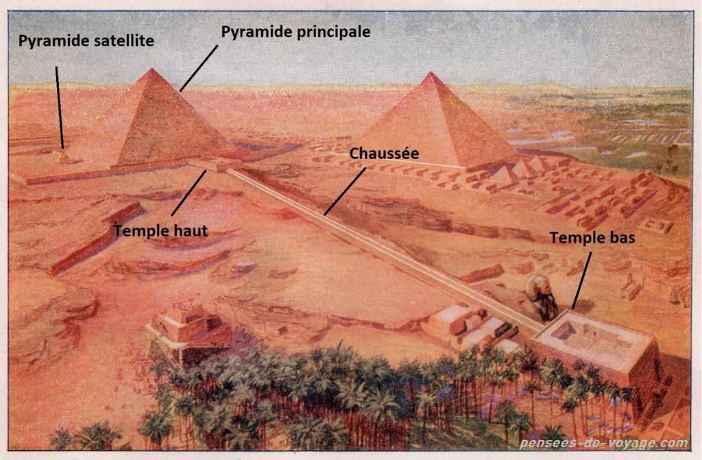 Plan d'un complexe pyramidal d'egypte