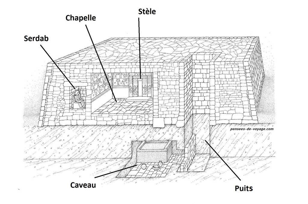 Détail d'un mastaba - dessin